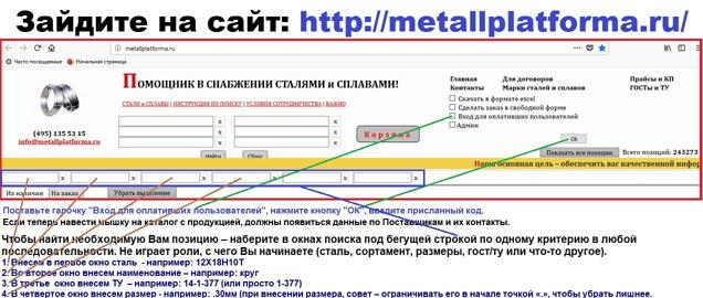Информация по наличию металла на складах РФ.